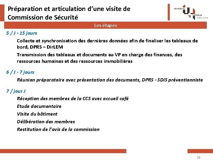 Préparation et articulation d'une visite de Commission de Sécurité Les étapes 5 / J