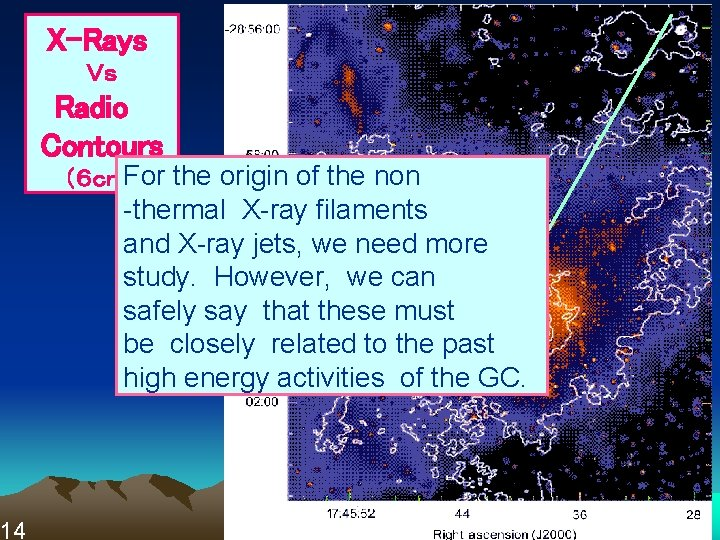 14 X-Rays Vs Radio  Contours For the origin of the non (6cm) -thermal X-ray