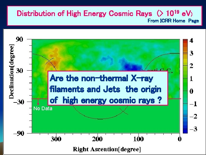 Distribution of High Energy Cosmic Rays (> 1019 e. V) From ICRR Home Page