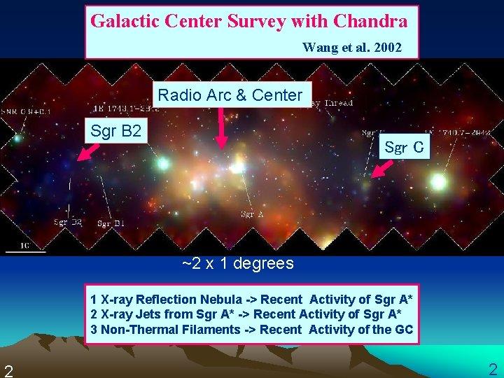 Galactic Center Survey with Chandra        Wang et al. 2002 Radio Arc & Center