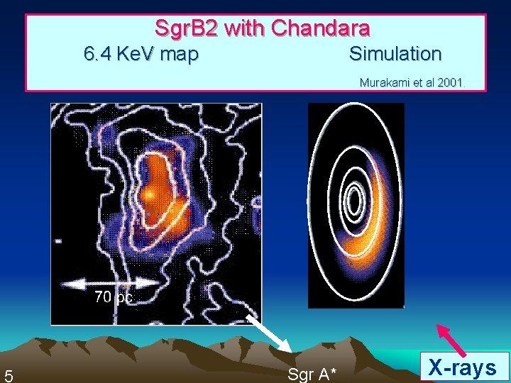 Sgr. B 2 with Chandara     6. 4 Ke. V map       Simulation      Murakami et