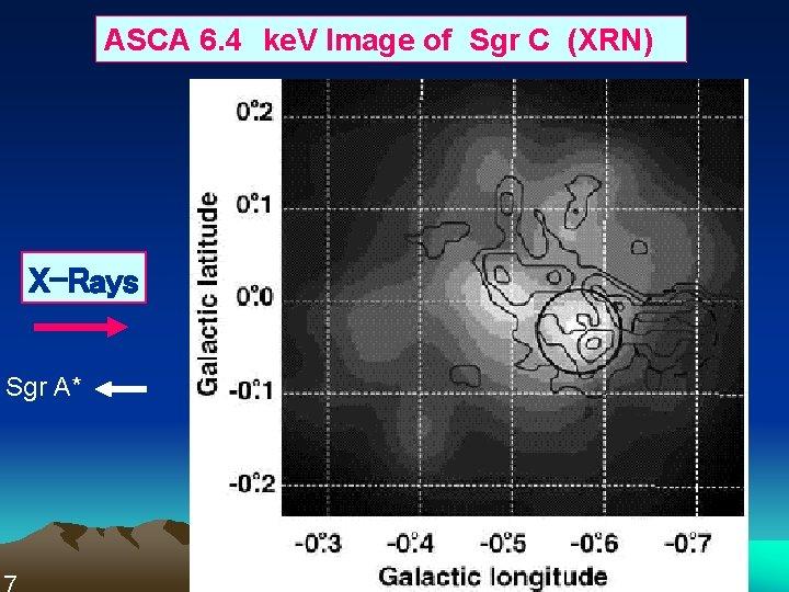 ASCA 6. 4 ke. V Image of Sgr C (XRN) X-Rays Sgr A*