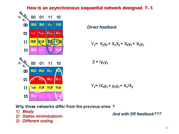 How is an asynchronous sequential network designed ? - 5 X 1 y 1