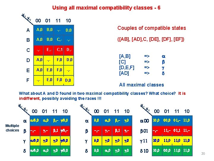 Using all maximal compatibility classes - 6 X 1 X 2 00 01 11