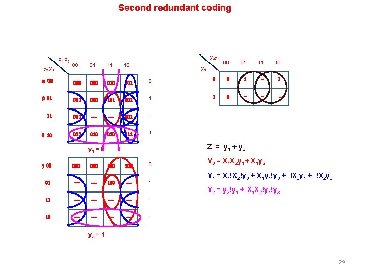 Second redundant coding X 1 X 2 y 2 y 1 00 01 11