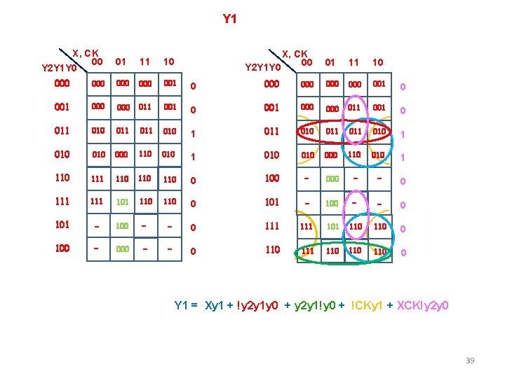 Y 1 X, CK 00 Y 2 Y 1 Y 0 01 11 10
