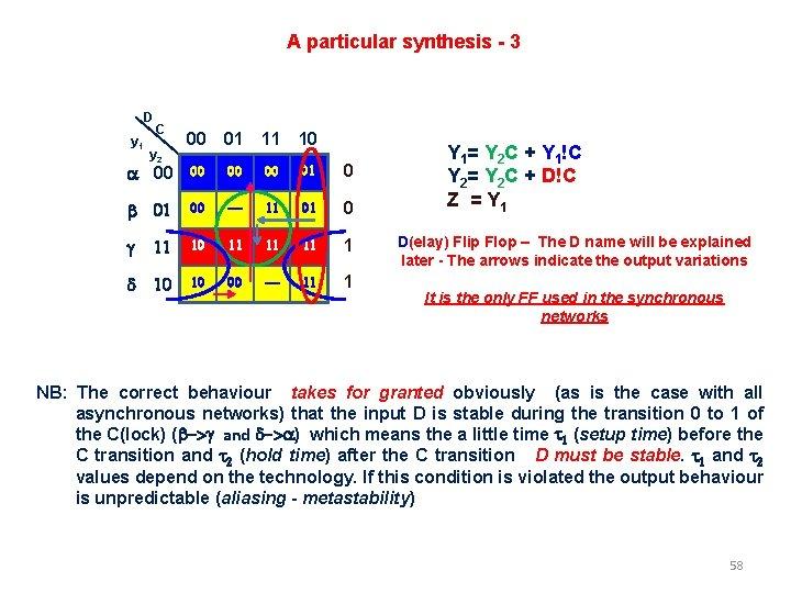 A particular synthesis - 3 D y 1 C y 2 00 01 11