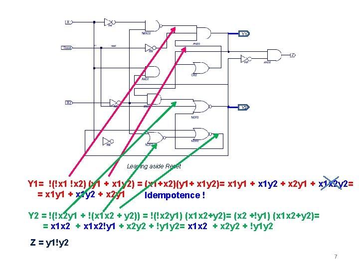 Y 1 Y 2 Leaving aside Reset Y 1= !(!x 1 !x 2) (y