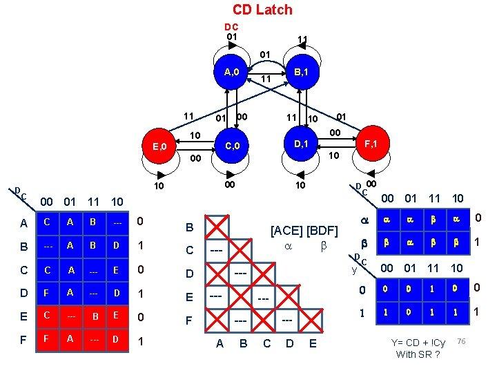 CD Latch DC 01 11 01 A, 0 11 00 01 10 E, 0