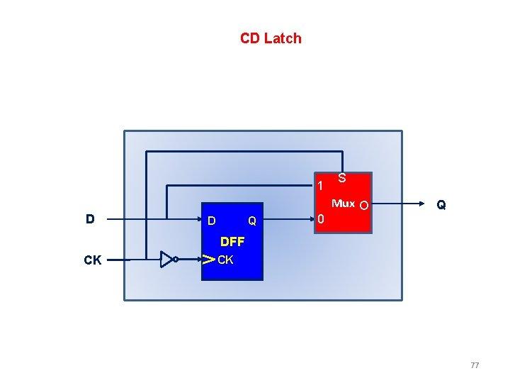 CD Latch 1 D Q D 0 S Mux O Q DFF CK CK