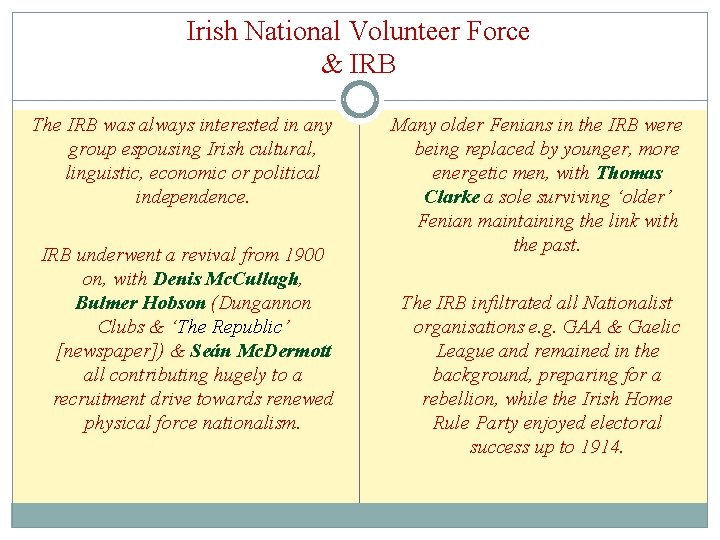 Irish National Volunteer Force & IRB The IRB was always interested in any group