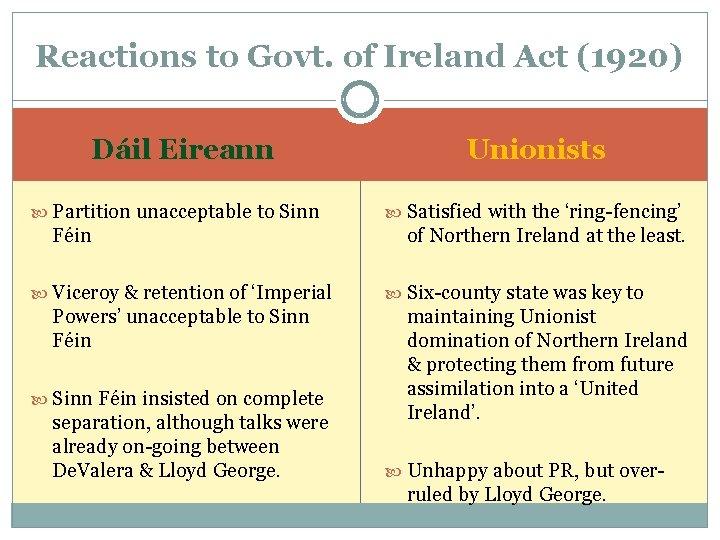 Reactions to Govt. of Ireland Act (1920) Dáil Eireann Partition unacceptable to Sinn Féin