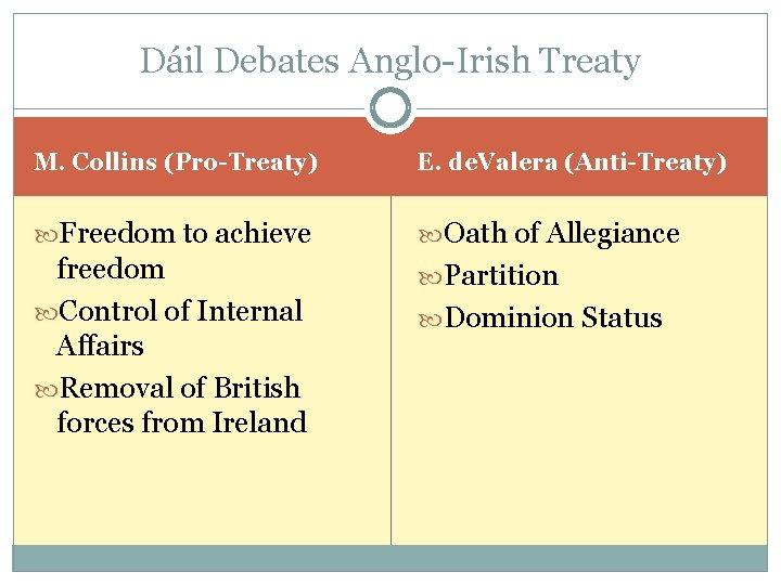 Dáil Debates Anglo-Irish Treaty M. Collins (Pro-Treaty) E. de. Valera (Anti-Treaty) Freedom to achieve