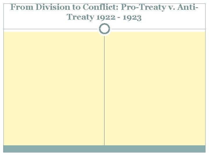 From Division to Conflict: Pro-Treaty v. Anti. Treaty 1922 - 1923