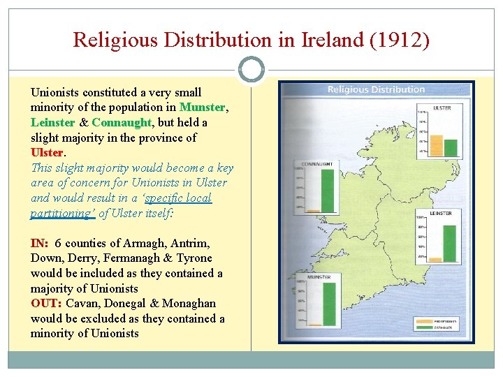 Religious Distribution in Ireland (1912) Unionists constituted a very small minority of the population