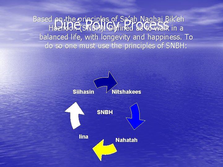 Based on the principles of Sa'ah Naghai Bik'eh Hozhoon (SNBH). Defined as to walk