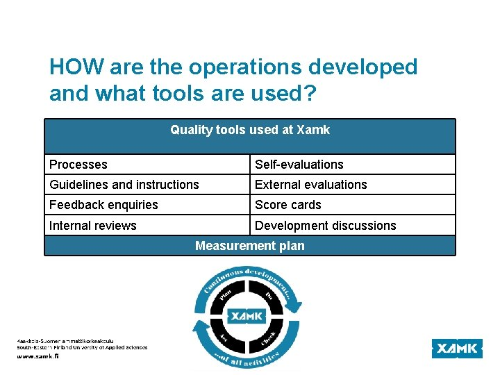 HOW are the operations developed and what tools are used? Quality tools used at