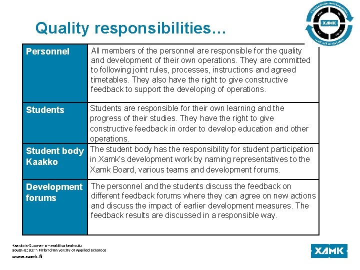 Quality responsibilities… Personnel All members of the personnel are responsible for the quality and