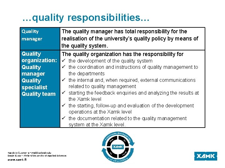 …quality responsibilities… Quality manager Quality organization: Quality manager Quality specialist Quality team The quality