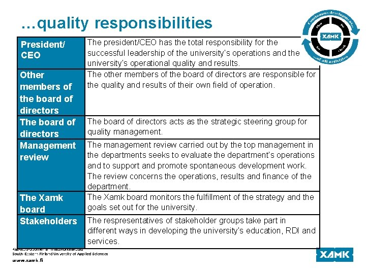…quality responsibilities President/ CEO Other members of the board of directors The board of