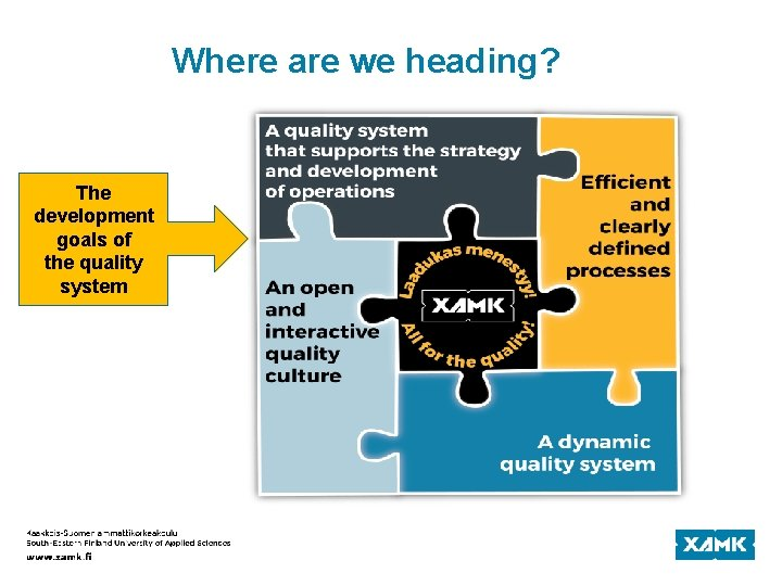 Where are we heading? The development goals of the quality system