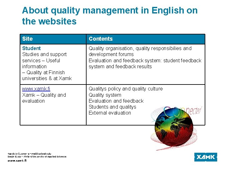 About quality management in English on the websites Site Contents Student Studies and support