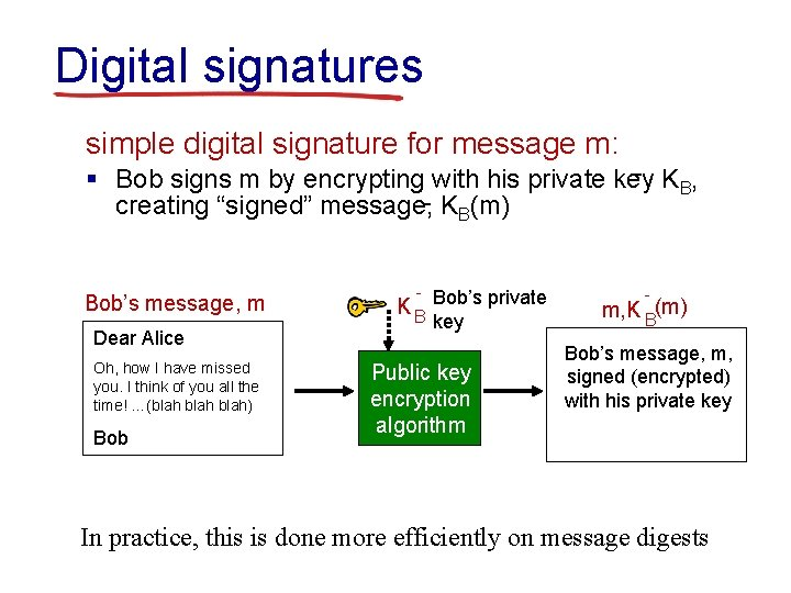 Digital signatures simple digital signature for message m: - K , § Bob signs