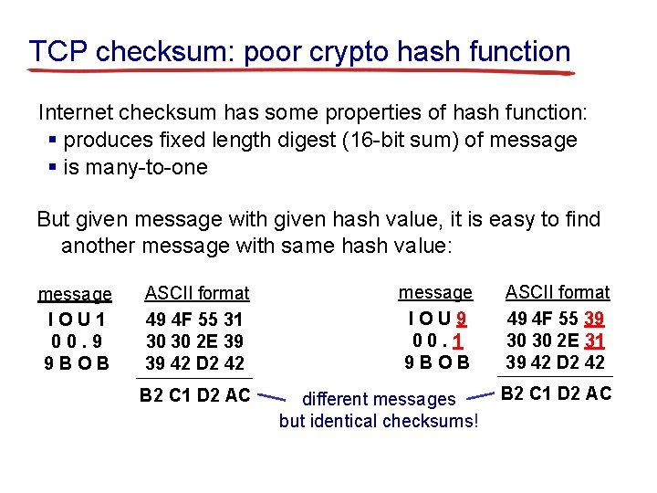 TCP checksum: poor crypto hash function Internet checksum has some properties of hash function: