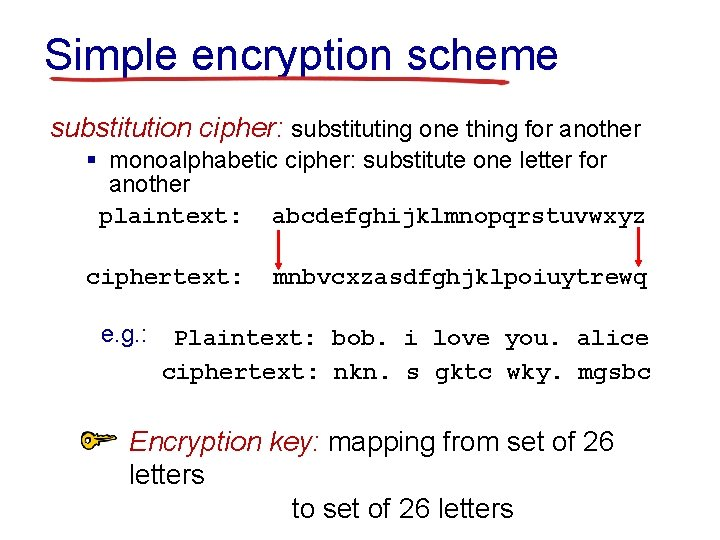 Simple encryption scheme substitution cipher: substituting one thing for another § monoalphabetic cipher: substitute