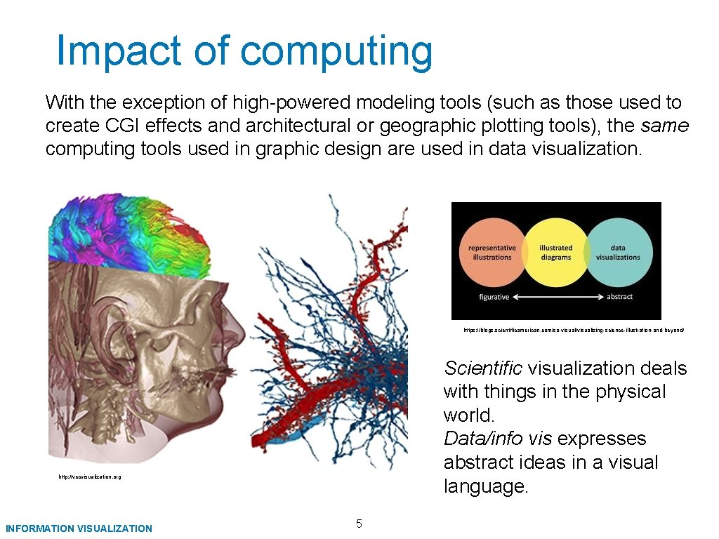 Impact of computing With the exception of high-powered modeling tools (such as those used