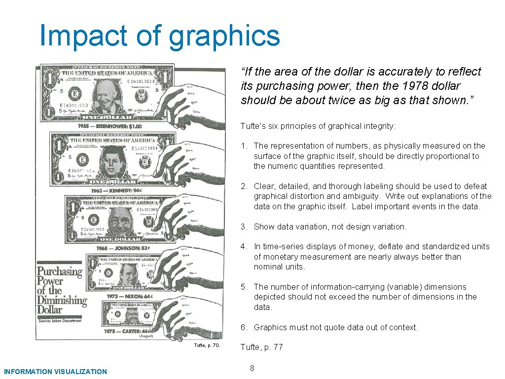 """Impact of graphics """"If the area of the dollar is accurately to reflect its"""