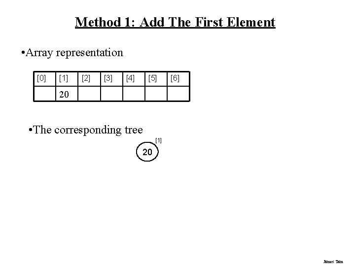 Method 1: Add The First Element • Array representation [0] [1] [2] [3] [4]