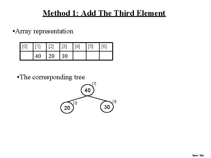 Method 1: Add The Third Element • Array representation [0] [1] [2] [3] 40