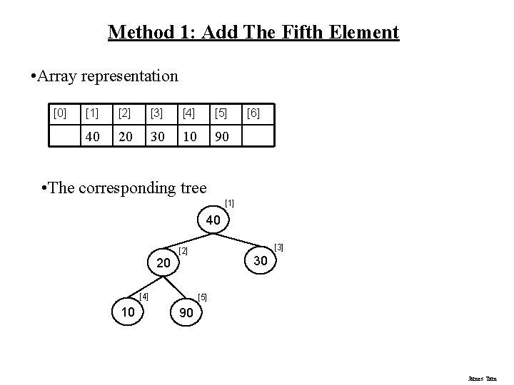 Method 1: Add The Fifth Element • Array representation [0] [1] [2] [3] [4]