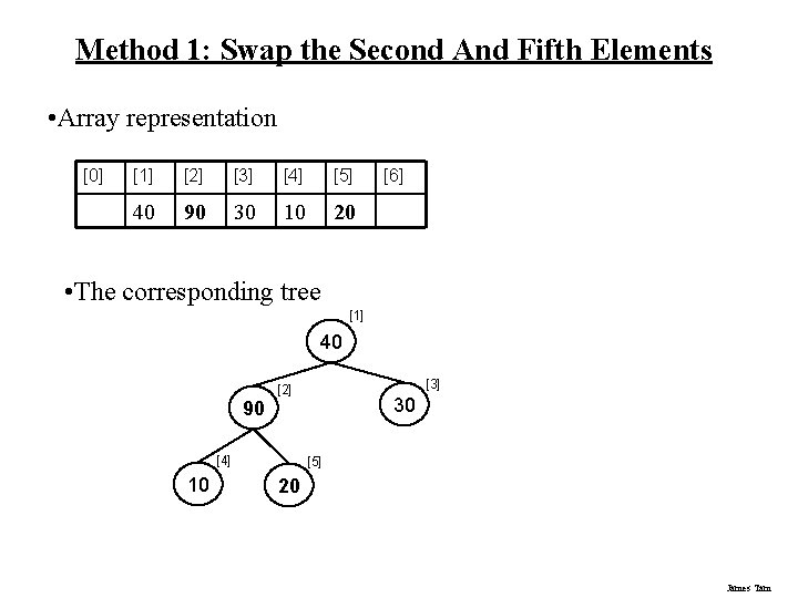 Method 1: Swap the Second And Fifth Elements • Array representation [0] [1] [2]
