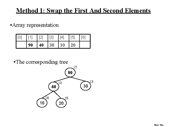 Method 1: Swap the First And Second Elements • Array representation [0] [1] [2]