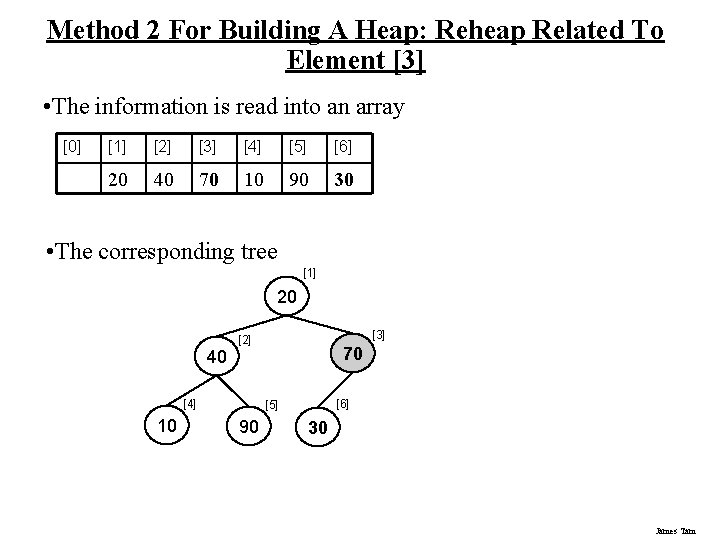 Method 2 For Building A Heap: Reheap Related To Element [3] • The information