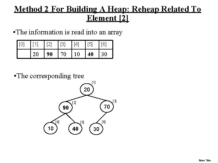 Method 2 For Building A Heap: Reheap Related To Element [2] • The information