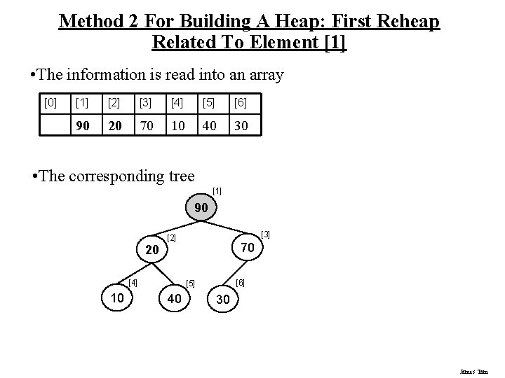 Method 2 For Building A Heap: First Reheap Related To Element [1] • The