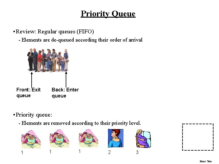 Priority Queue • Review: Regular queues (FIFO) - Elements are de-queued according their order
