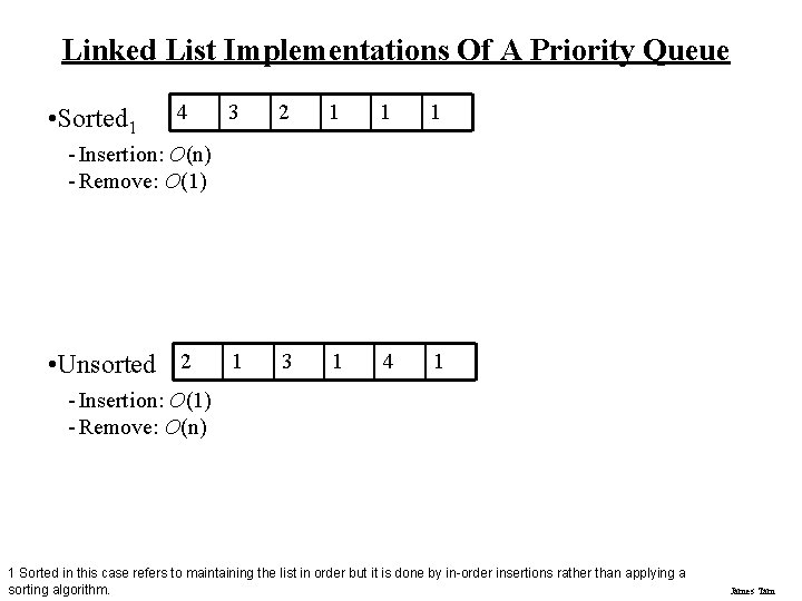 Linked List Implementations Of A Priority Queue • Sorted 1 4 3 2 1