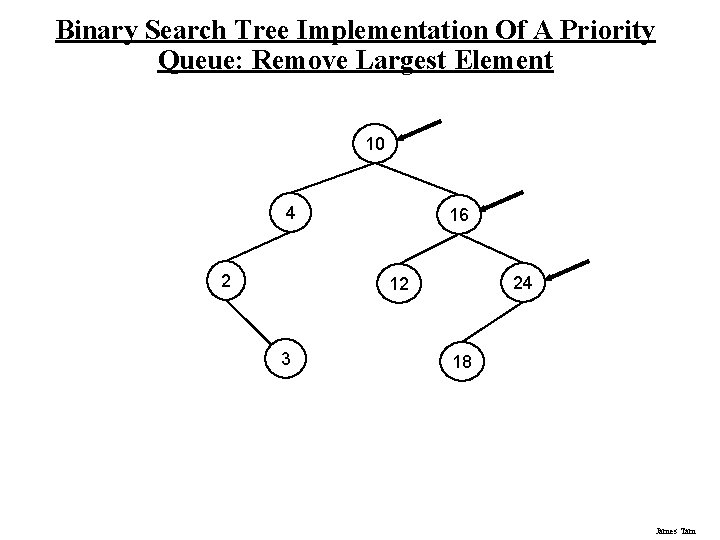 Binary Search Tree Implementation Of A Priority Queue: Remove Largest Element 10 4 2