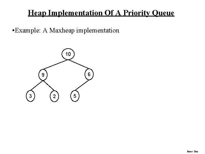 Heap Implementation Of A Priority Queue • Example: A Maxheap implementation 10 6 9