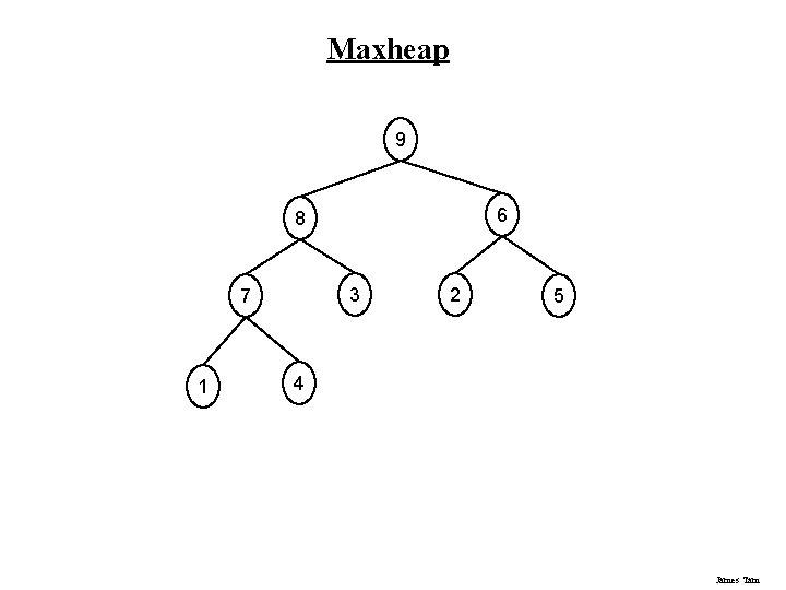 Maxheap 9 6 8 3 7 1 2 5 4 James Tam