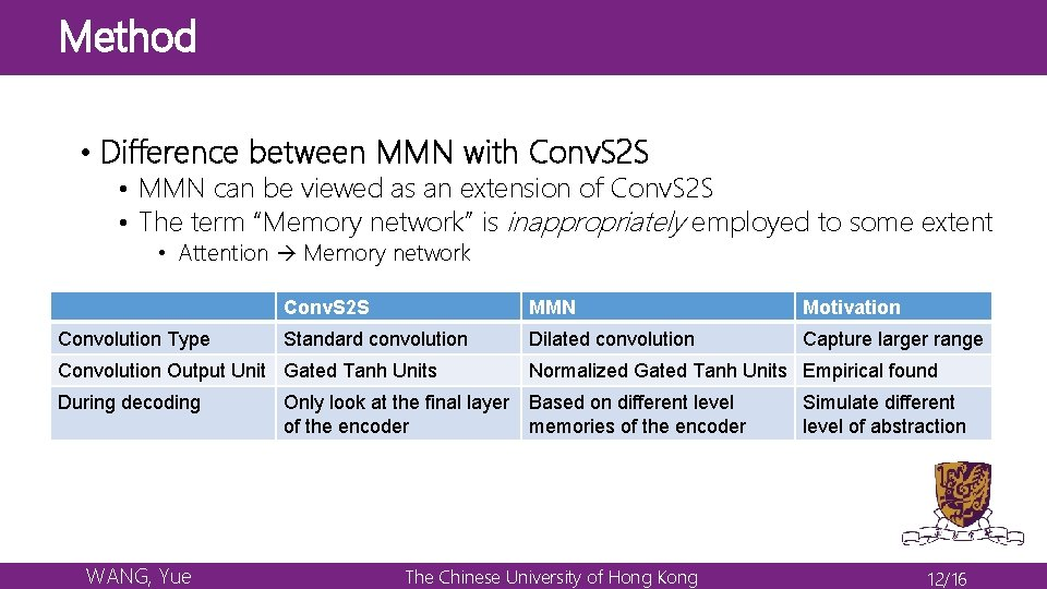 Method • Difference between MMN with Conv. S 2 S • MMN can be