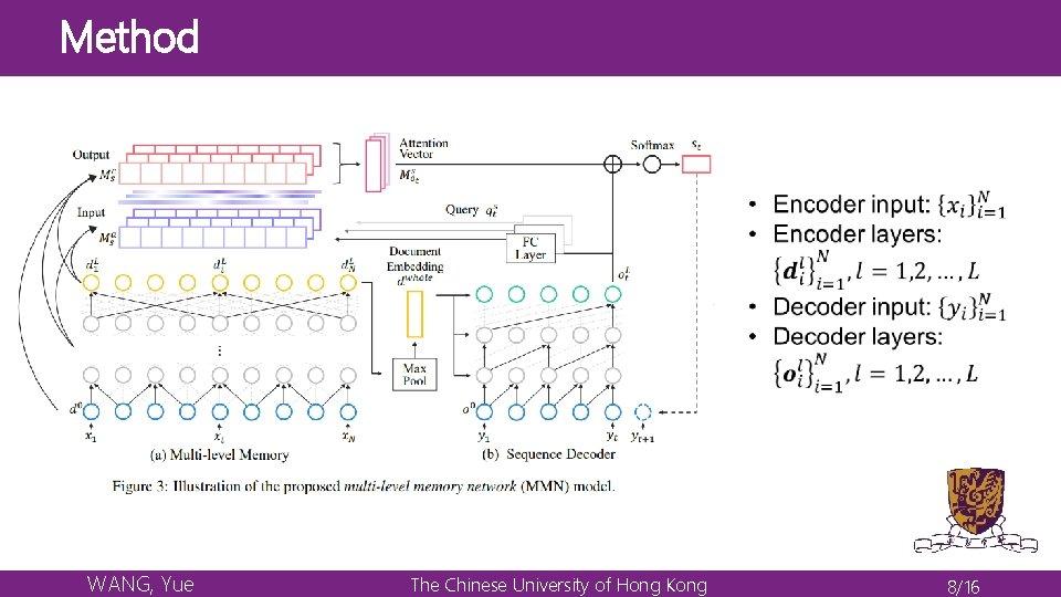Method WANG, Yue The Chinese University of Hong Kong 8/16