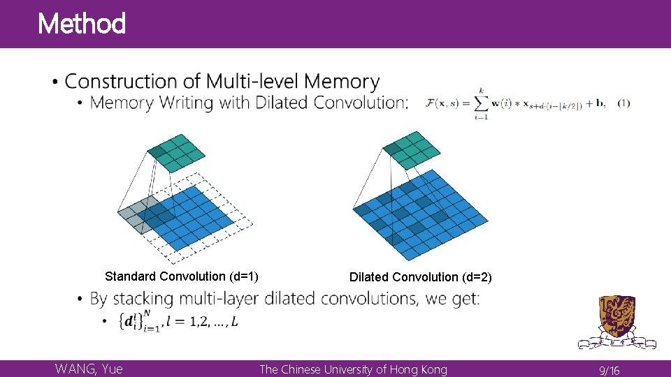 Method Standard Convolution (d=1) WANG, Yue Dilated Convolution (d=2) The Chinese University of Hong