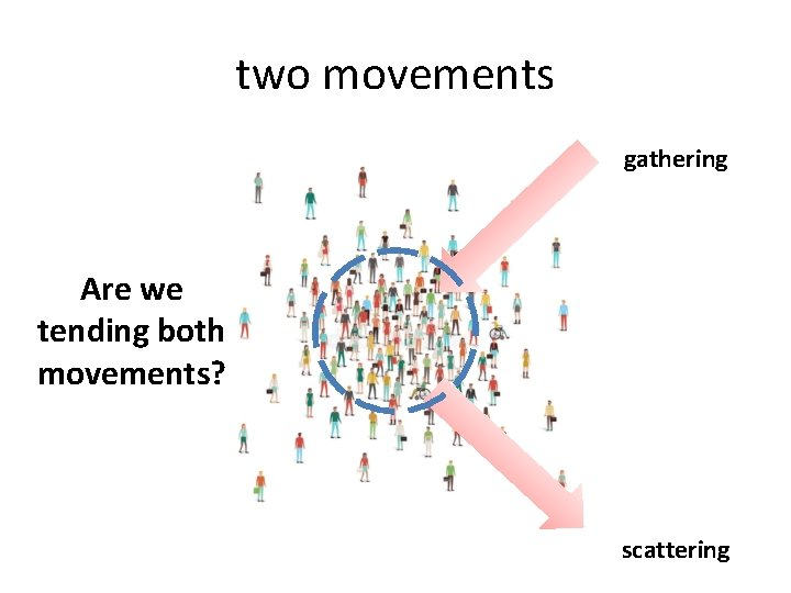 two movements gathering Are we tending both movements? scattering