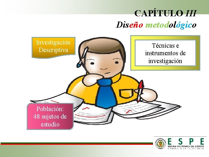 CAPÍTULO III Diseño metodológico Investigación Descriptiva Población: 48 sujetos de estudio Técnicas e instrumentos