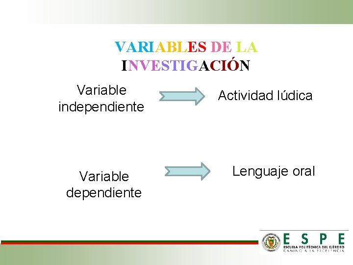VARIABLES DE LA INVESTIGACIÓN Variable independiente Actividad lúdica Variable dependiente Lenguaje oral